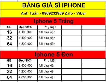 Iphone giá tốt nhất hiện nay, bán lẻ với giá sĩ