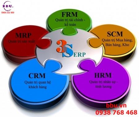 Các đặc tính công nghệ và ưu điểm nổi bật của phần mềm 3S ERP