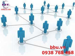 Phân tích động lực quản lí nhóm trong kinh doanh